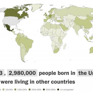 world-migrants